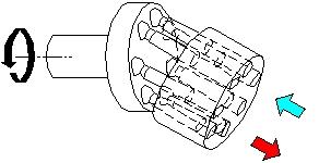 Bent axis design