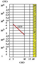Contamination class, ISO DIS 4406