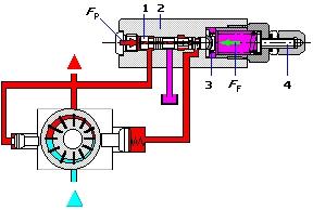 Pressure control device for a pump